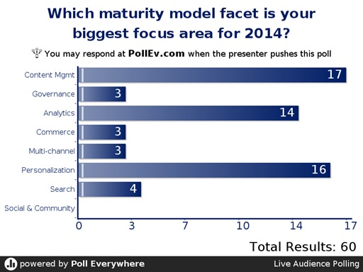 Poll_ASAE